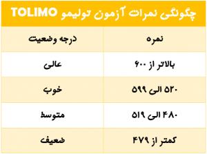 TOLIMO2 300x223 - آزمون های ویژه تحصیلات تکمیلی - TOLIMO, EPT, MSRT, MCHE, MHLE
