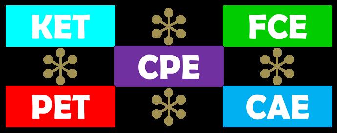 CAMBRIDGE EXAMS - دوره آمادگی آزمون های کمبریج - KET, PET, FCE, CAE, CPE