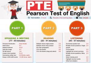 PTE infographics 1 300x209 - PTE-infographics (1)