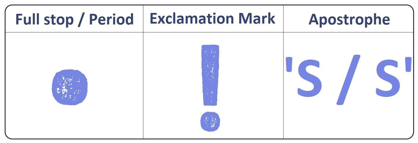 علائم نگارشی (punctuation)